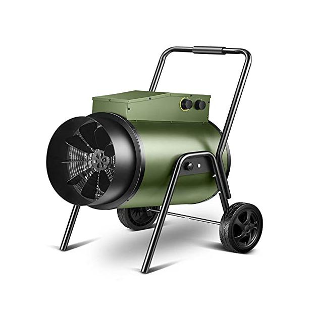 Ventiladores industriales 380v