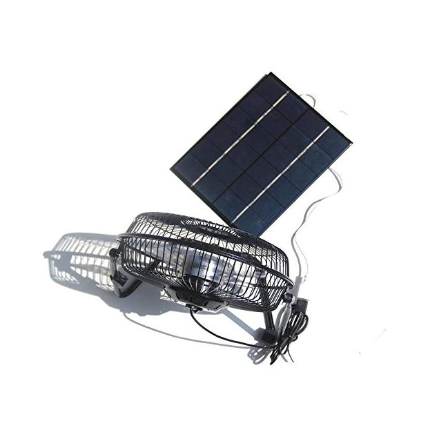 Ventiladores solares